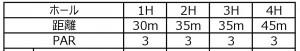 7.23ディスクゴルフコースマップ